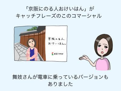 「京阪にのる人おけいはん」がキャッチフレーズのこのコマーシャル 舞妓さんが電車に乗っているバージョンもありました