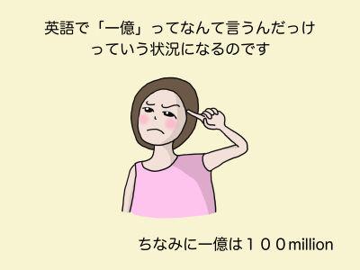 英語で「一億」ってなんて言うんだっけっていう状況になるのです。ちなみに一億は100million