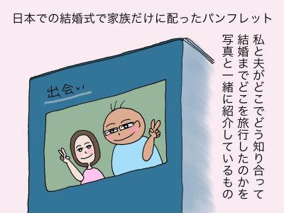 日本で結婚式で家族だけに配ったパンフレット 私と夫がどこでどう知り合って結婚までどこを旅行したのかを写真と一緒に紹介しているもの