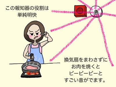 この報知器の役割は単純明快 換気扇をまわさずにお肉を焼くとピーピーピーとすごい音がでます。