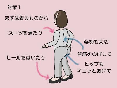 対策1 まずは着るものからスーツを着たり ヒールをはいたり 姿勢も大切 背筋をのばして ヒップをキュッとあげて