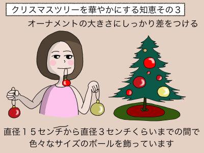 クリスマスツリーを華やかにする知恵その3 オーナメントの大きさにしっかり差をつける。直径15センチから直径3センチくらいまでの間で色々なサイズのボールを飾っています。