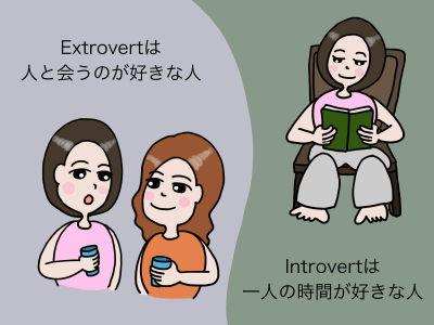 Introvertは一人の時間が好きな人 Extrovertは人と会うのが好きな人