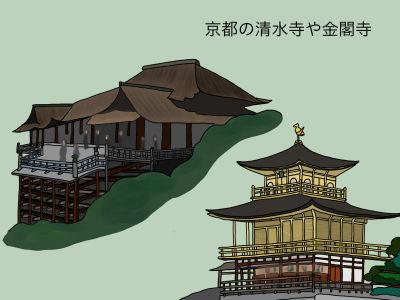 京都の清水寺や金閣寺