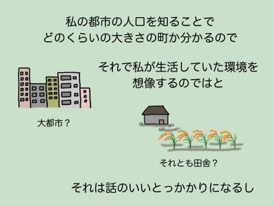 私の年の人口をすることでどのくらいの大きさの町か分かるので、それで私が生活していた環境を想像するのではと 大都会? それとも田舎? それは話のいいとっかかりになるし