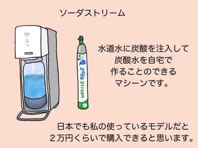 ソーダストリーム 水道水に炭酸を注入して炭酸水を自宅で作ることのできるマシーンです。日本でも私の使っているモデルだと2万円くらいで購入できると思います。