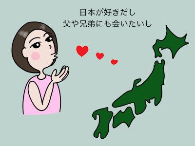 日本が好きだし 父や兄弟にも会いたいし