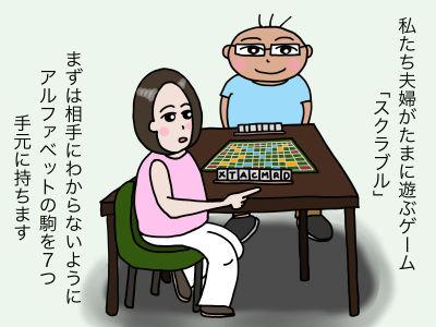 私たち夫婦がたまに遊ぶゲームが「スクラブル」まずは相手にわからないようにアルファベットの駒を7つ、手元に持ちます