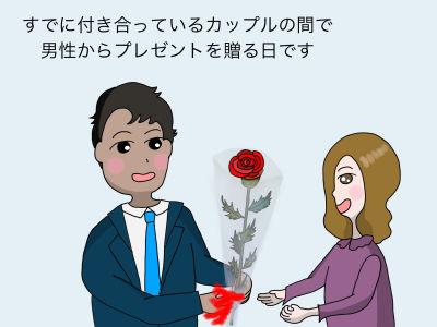 すでに付き合っているカップルの間で男性からプレゼントを贈る日です