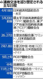 【政府】TPP、米抜き11か国で日本主導…政府方針