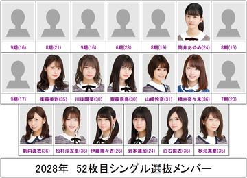 【乃木坂46】2028年 52枚目選抜メンバーwwwww