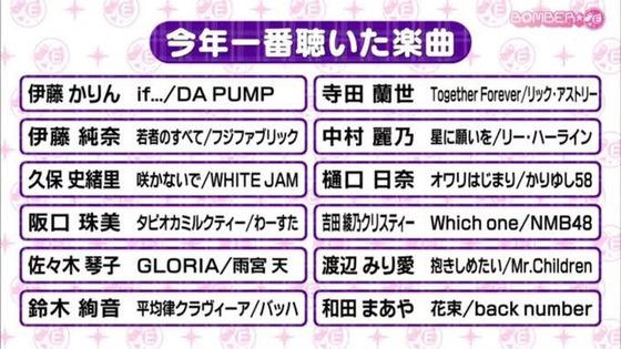 【乃木坂46】アンダーメンバーの今年一番聞いた楽曲