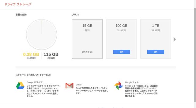 Googleドライブの空き容量確認画面
