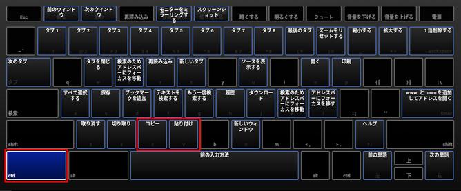 Chromebookのコピーと貼り付けのショートカットキー