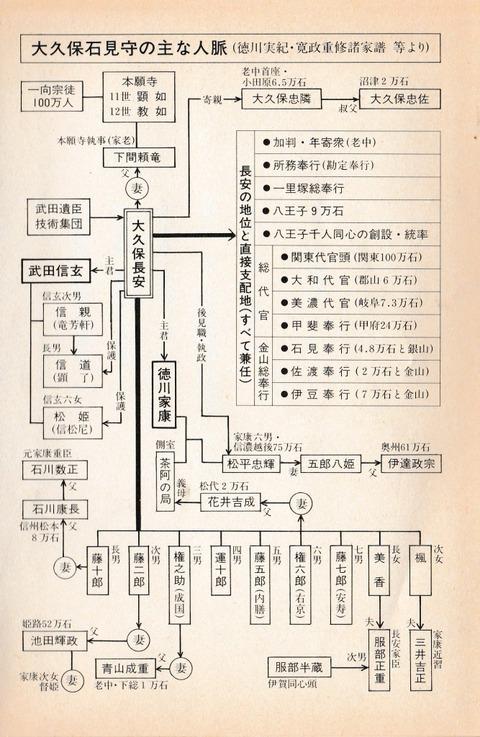 山梨県 歴史文学館 山口素堂資料室 : 2019年07月
