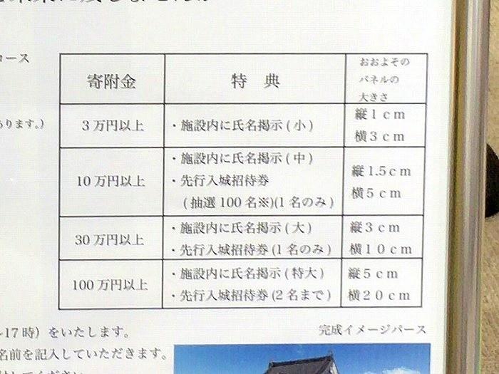 s-尼崎城3