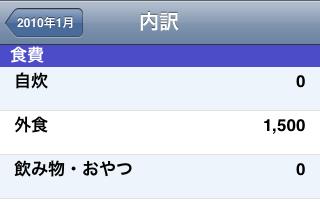 result-sub0106-j