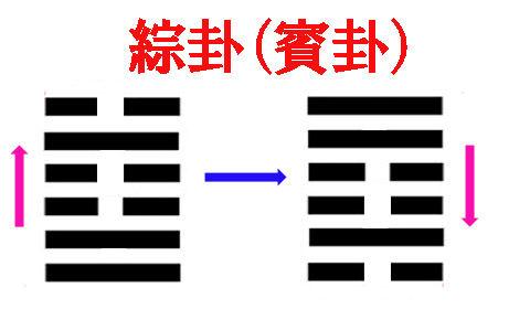 賓卦 copy