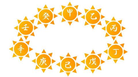 10個の太陽