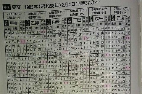 孫さん万年暦02