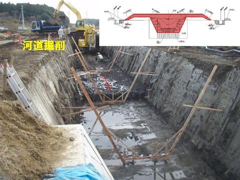 河道掘削(古新田川)
