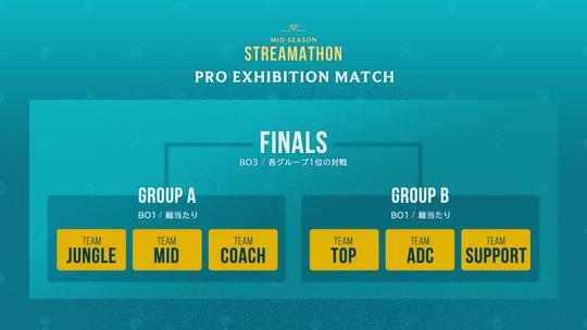 MSS2020_ProExhibitonMatch_Tournament1