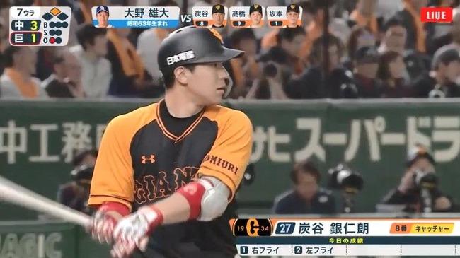 NPB NEWS@なんJまとめ : 巨人炭谷銀仁朗さん(32)打率.295 2本 OPS.826 盗塁阻止率.385
