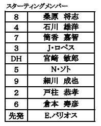 【DeNA】23日・起亜タイガースとの練習試合オーダー発表 2番に石川!