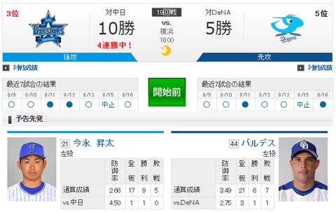 【ベイスターズ試合実況】 8/17 先発 : 今永昇太 18:00~