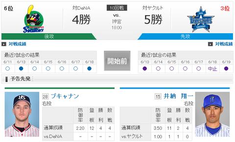 【ベイスターズ試合実況】 6/22 先発 : 井納翔一 18:00~