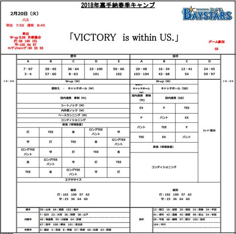 【DeNA】神里のトレーナー指示が解除