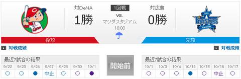 【ベイスターズ試合実況】 10/18 CSファイナルステージ 第1戦目 18:00~