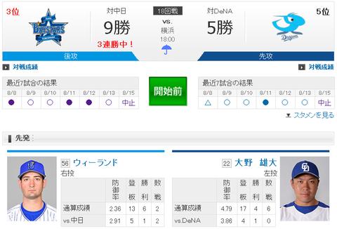 【ベイスターズ試合実況】 8/16 先発 : ウィーランド 18:00~