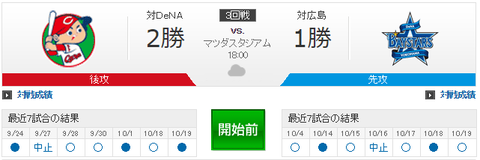 【ベイスターズ試合実況】 10/20 CSファイナルステージ 第三戦目 18:00~