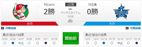 【ベイスターズ試合実況】 10/19 CSファイナルステージ 第二戦目 18:00~