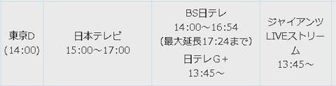 bandicam 2017-08-19 12-24-27-645