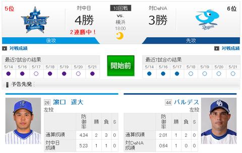 【ベイスターズ試合実況】 5/23 先発 : 濱口遥大 18:00~