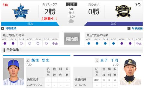 【ベイスターズ試合実況】 6/19 先発 : 飯塚悟史 18:00~