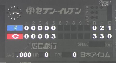 【試合結果】ベイスターズ0×3広島カープ 5回降雨コールド負け