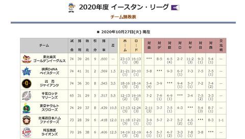 bandicam 2020-10-28 02-36-44-250