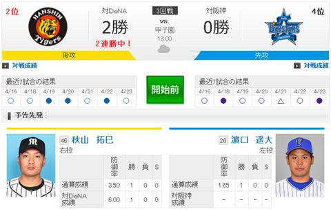 【ベイスターズ試合実況】 4/25 先発 : 濱口遥大 18:00~