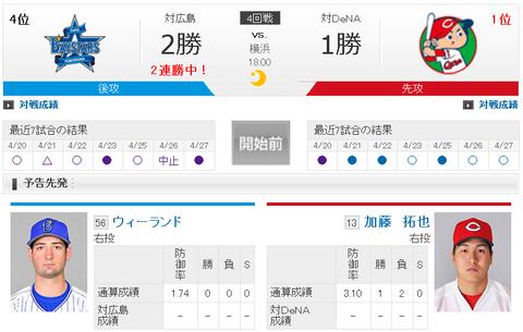 【ベイスターズ試合実況】 4/28 先発 : ウィーランド 18:00~