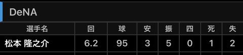 F95596E6-6511-4F1B-A5D8-1F6A9D8ED7FE