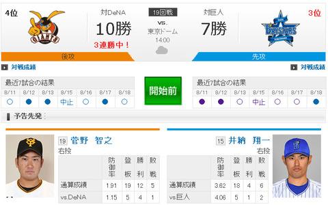【ベイスターズ試合実況】 8/19 先発 : 井納翔一 14:00~