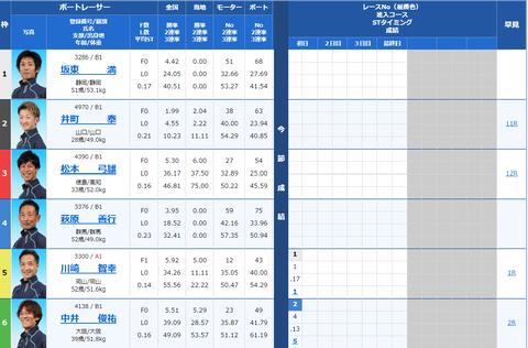 徳山競艇_2020321_7R