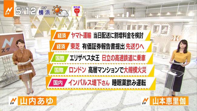 【画像】TBS美人アナ山本恵里伽のおっぱいが垂れててたまらんww