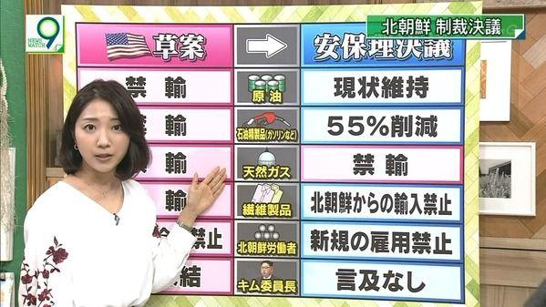【画像】今日の保里小百合さん 9.12