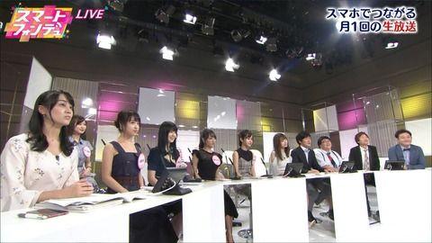池谷麻依 スマートフォンデュ 18/08/30