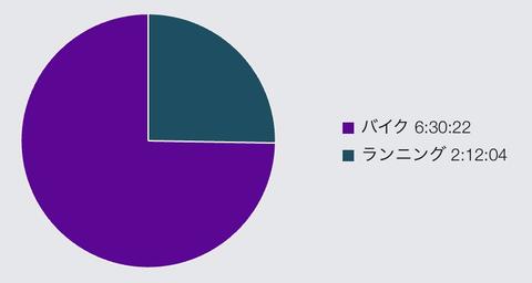 ダウンロード (91)
