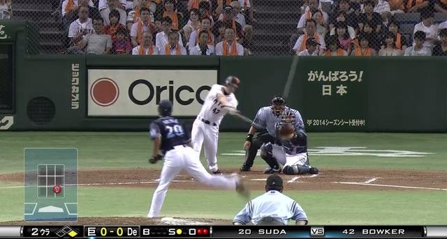 【第10号&11号】巨人・ボウカー、2試合連続ホームランwwwwwww